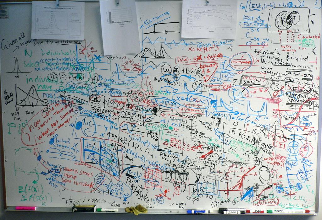 LIVE, ONLINE TRAINING: Brainstorming Techniques